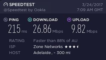 VPN4All Sydney, Australia